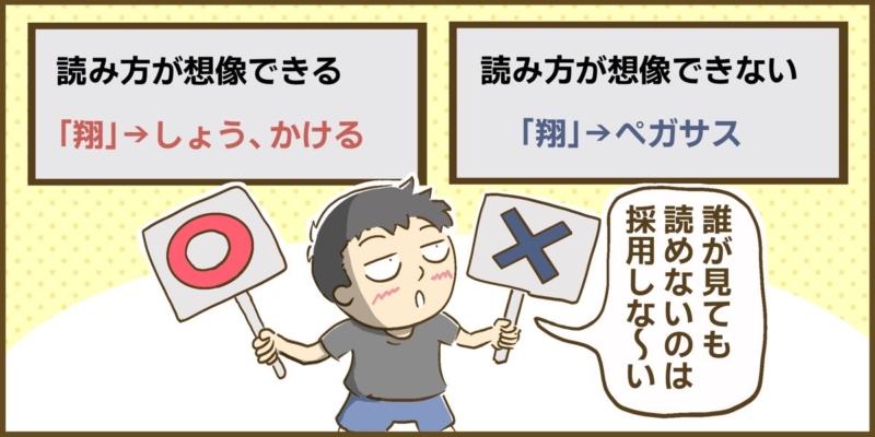 子供に付けた名前の漢字をみて読むことができなる